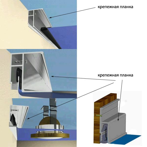 Схема установки натяжного
